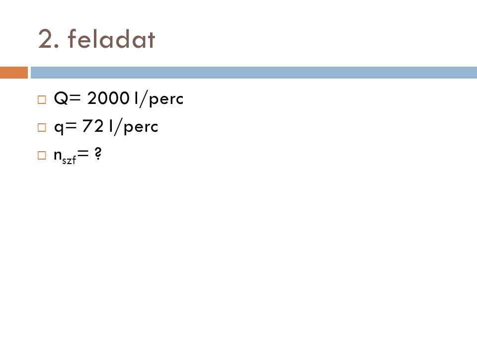 2. feladat Q= 2000 l/perc q= 72 l/perc nszf=
