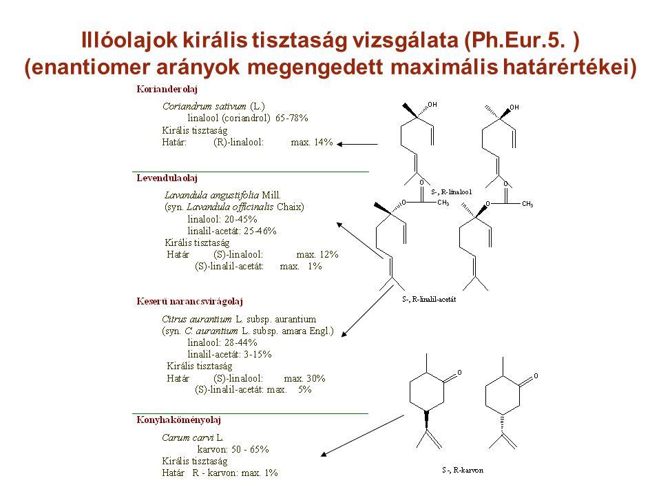 Illóolajok királis tisztaság vizsgálata (Ph. Eur. 5