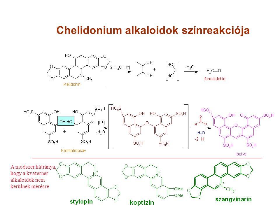 Chelidonium alkaloidok színreakciója