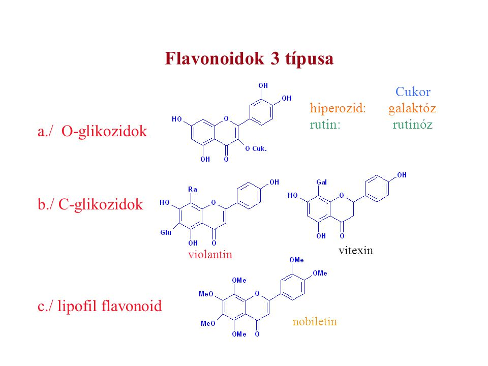 Flavonoidok 3 típusa Cukor a./ O-glikozidok b./ C-glikozidok