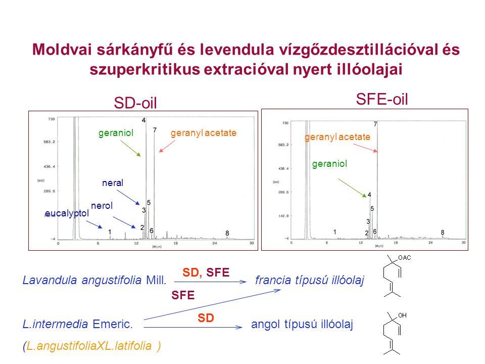 Moldvai sárkányfű és levendula vízgőzdesztillációval és szuperkritikus extracióval nyert illóolajai