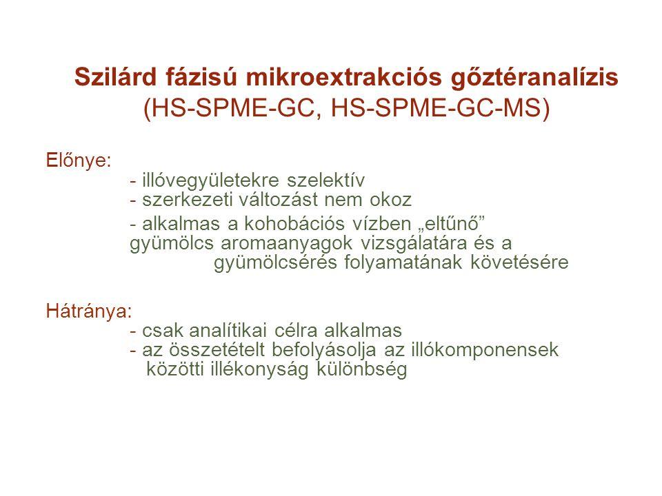 Szilárd fázisú mikroextrakciós gőztéranalízis (HS-SPME-GC, HS-SPME-GC-MS)