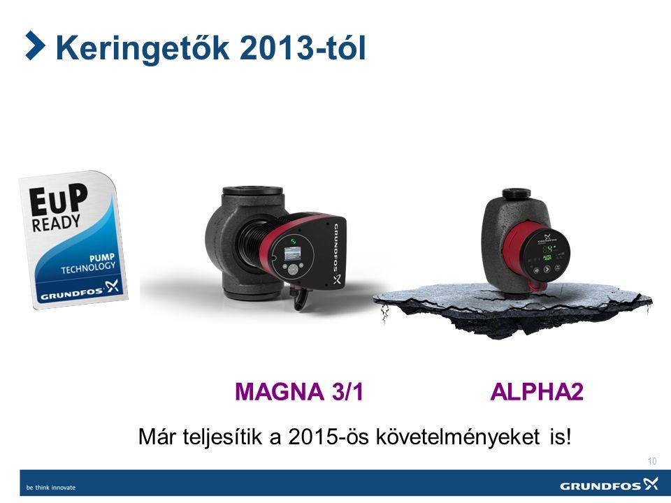 Keringetők 2013-tól MAGNA 3/1 ALPHA2