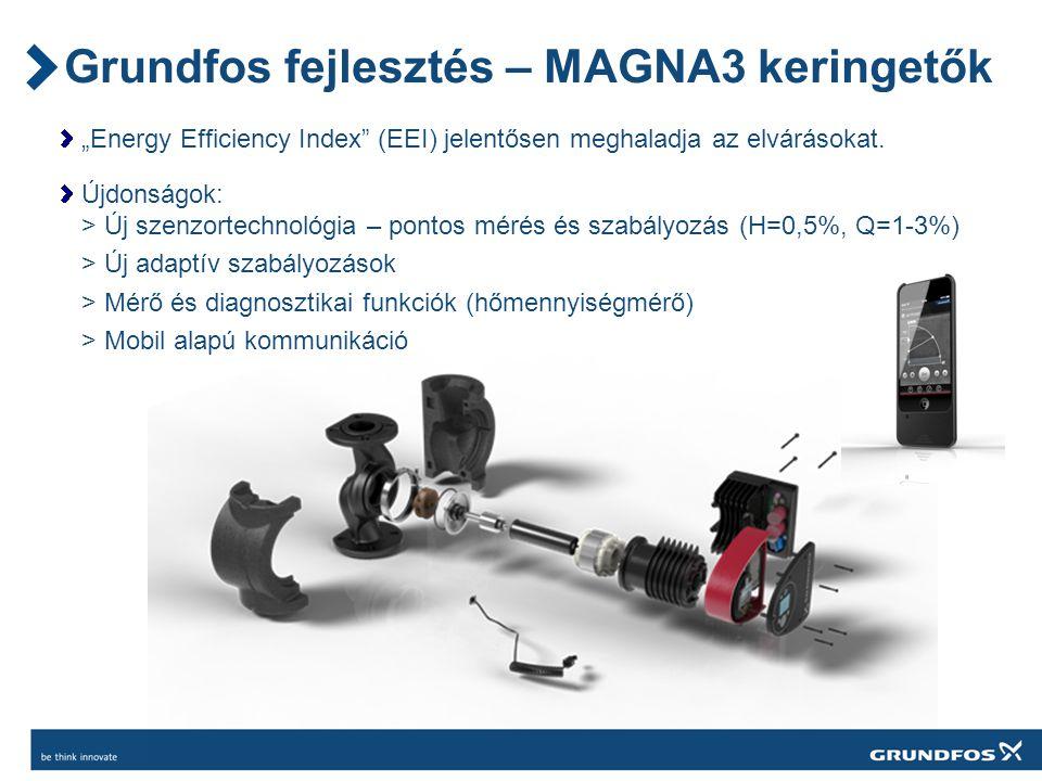 Grundfos fejlesztés – MAGNA3 keringetők