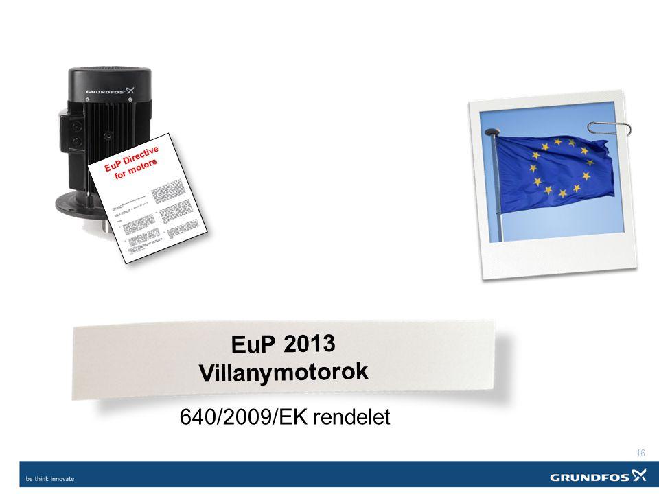 EuP Directive for motors