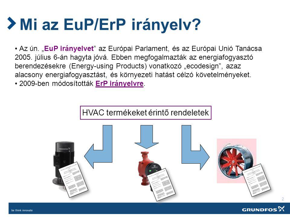 HVAC termékeket érintő rendeletek