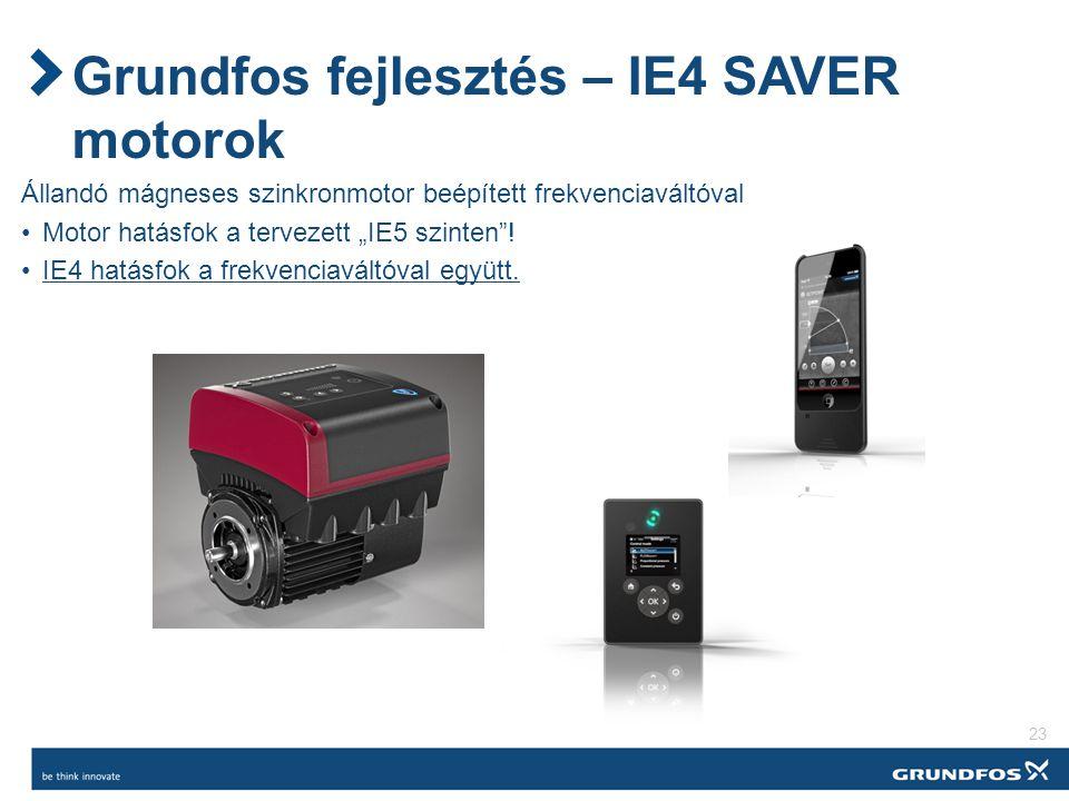 Grundfos fejlesztés – IE4 SAVER motorok
