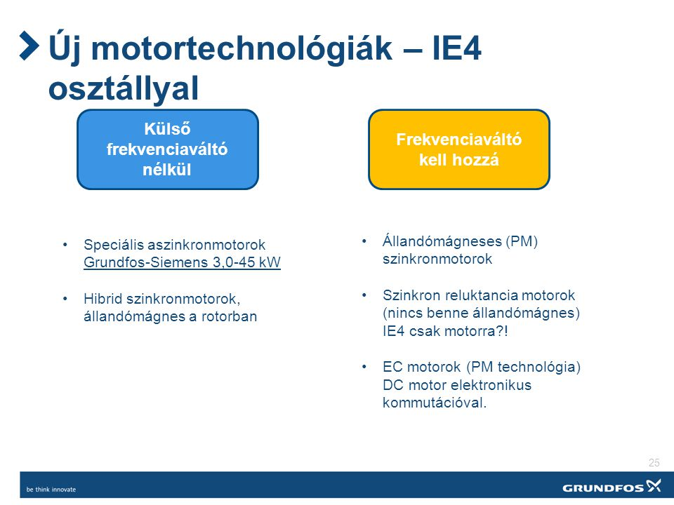 Új motortechnológiák – IE4 osztállyal