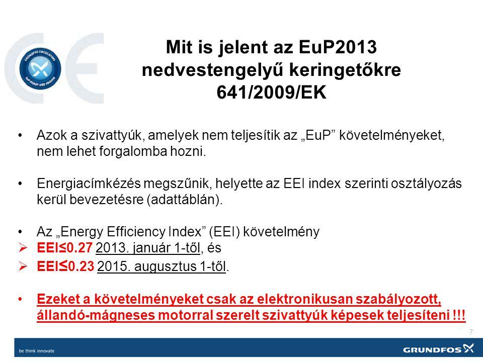 Mit is jelent az EuP2013 nedvestengelyű keringetőkre 641/2009/EK