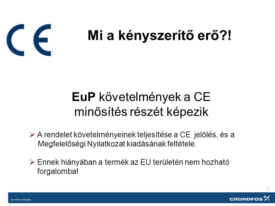 EuP követelmények a CE minősítés részét képezik
