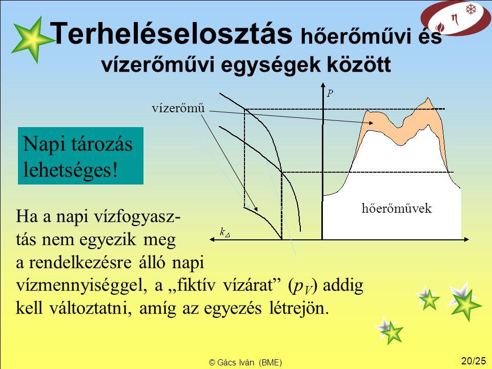 Terheléselosztás hőerőművi és vízerőművi egységek között