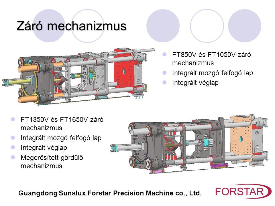 Záró mechanizmus FT850V és FT1050V záró mechanizmus