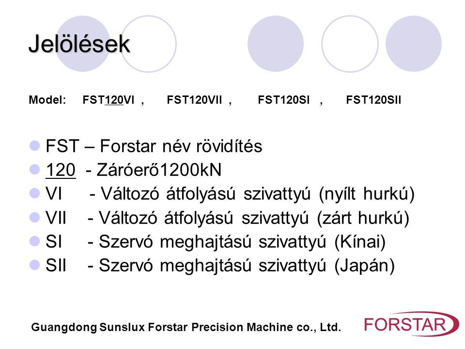 Jelölések FST – Forstar név rövidítés 120 - Záróerő1200kN