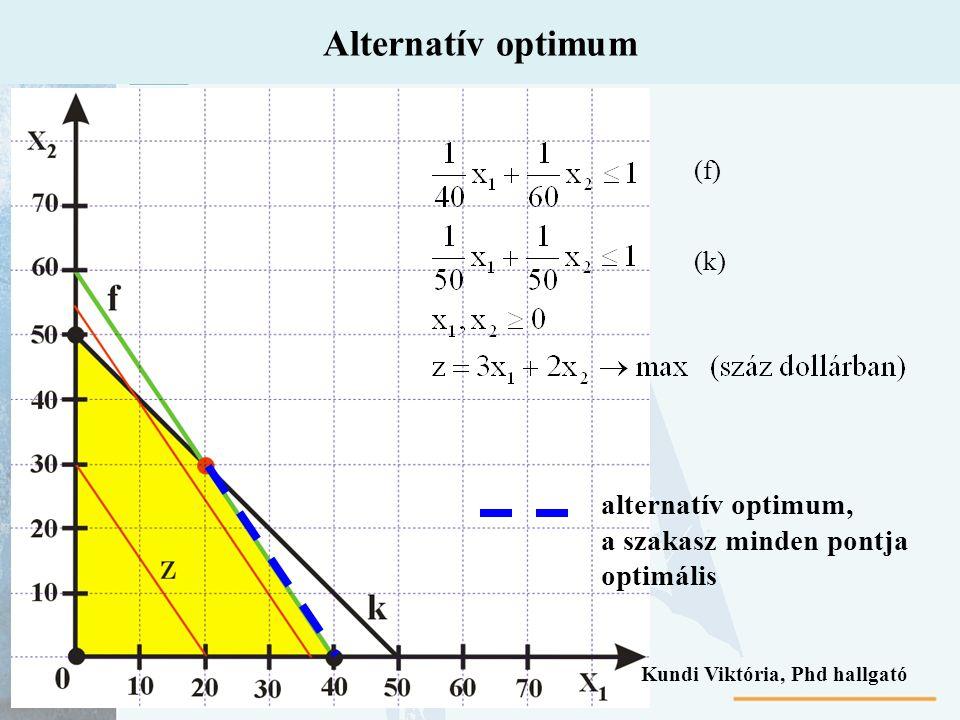 Alternatív optimum alternatív optimum, a szakasz minden pontja
