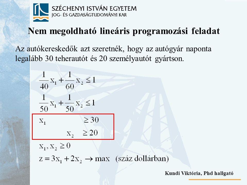 Nem megoldható lineáris programozási feladat