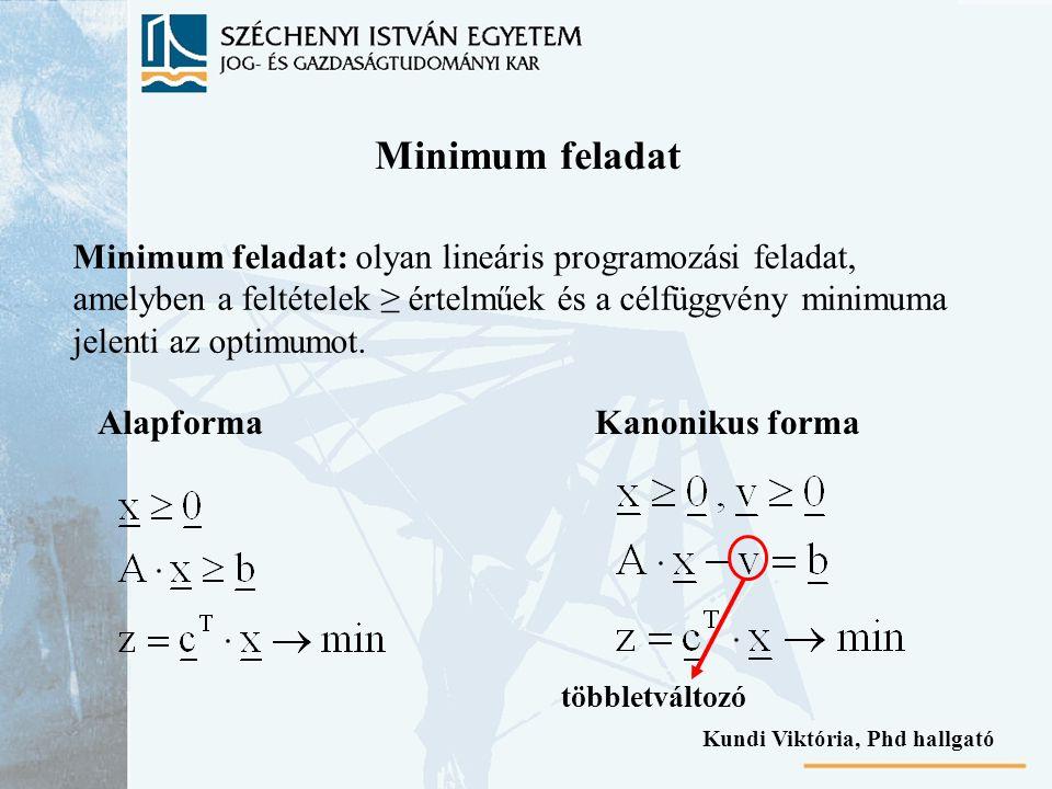 Minimum feladat