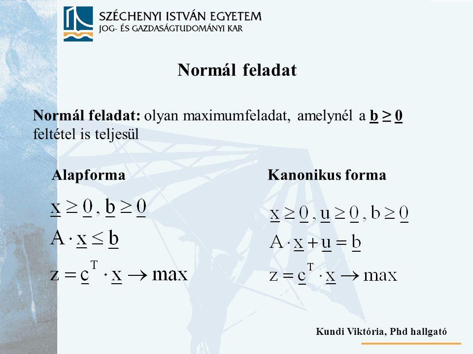 Normál feladat Normál feladat: olyan maximumfeladat, amelynél a b ≥ 0 feltétel is teljesül. Alapforma.