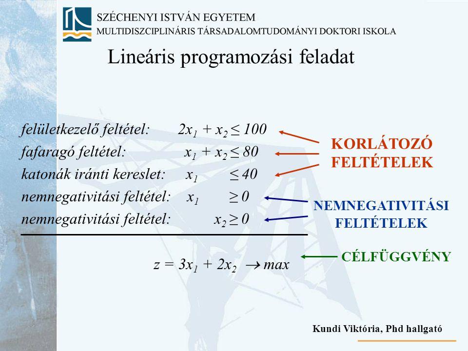 Lineáris programozási feladat