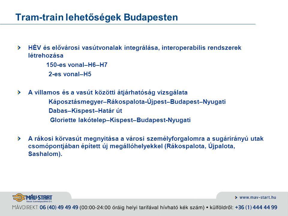Tram-train lehetőségek Budapesten