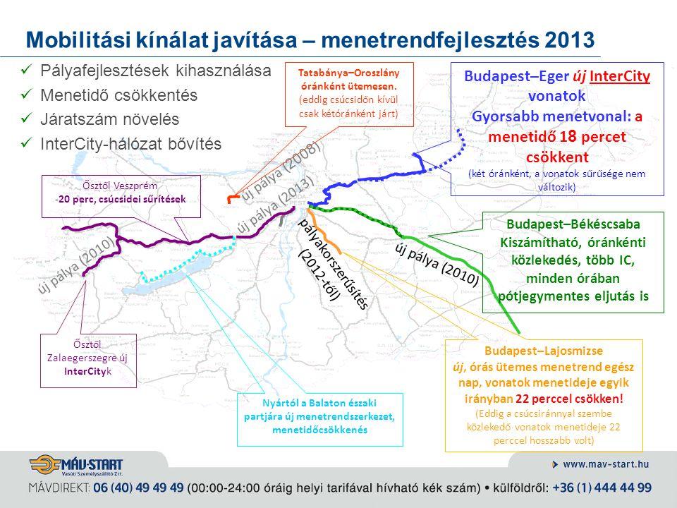 Mobilitási kínálat javítása – menetrendfejlesztés 2013