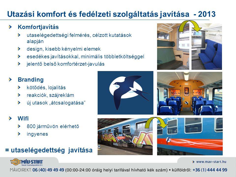 Utazási komfort és fedélzeti szolgáltatás javítása - 2013