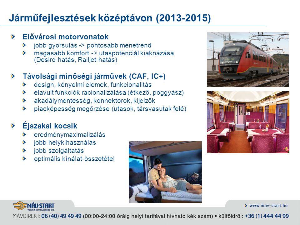 Járműfejlesztések középtávon (2013-2015)