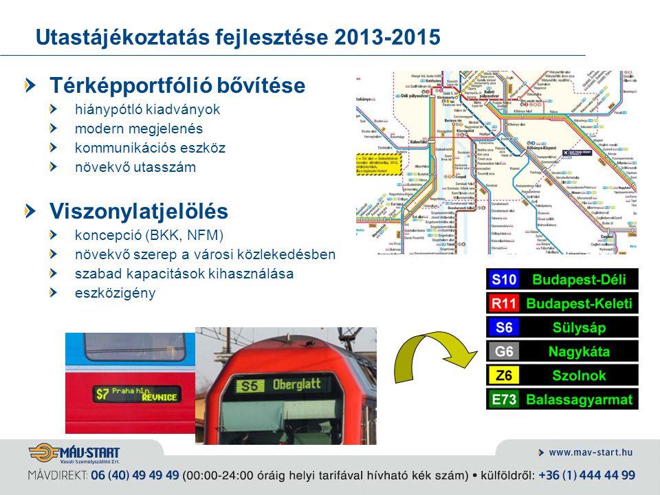 Utastájékoztatás fejlesztése 2013-2015