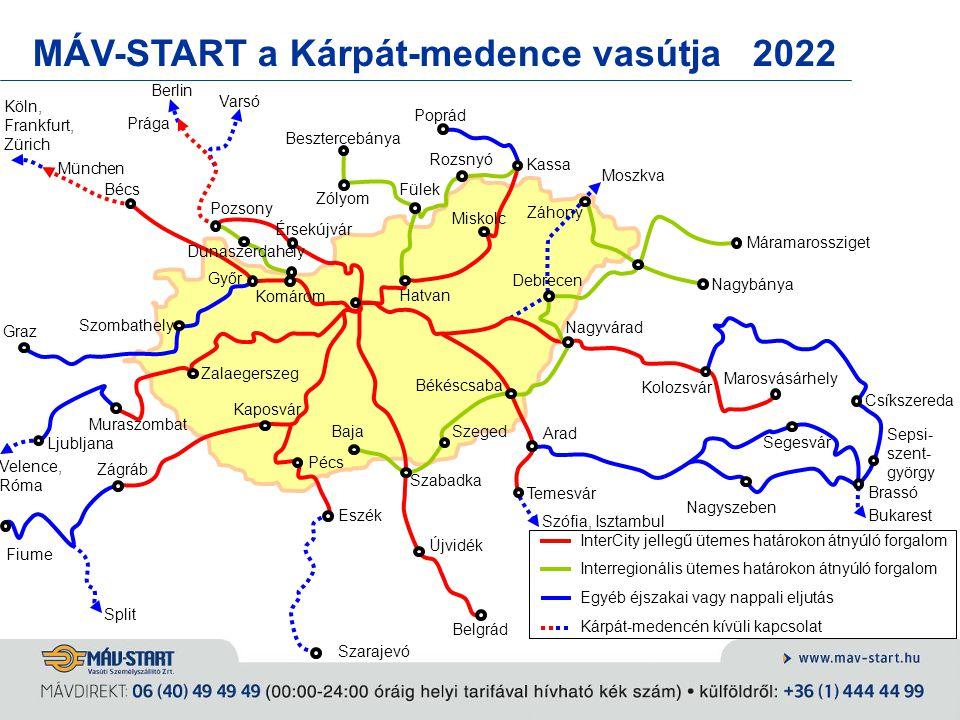 MÁV-START a Kárpát-medence vasútja 2022