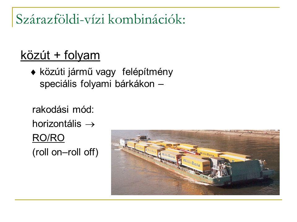 Szárazföldi-vízi kombinációk: