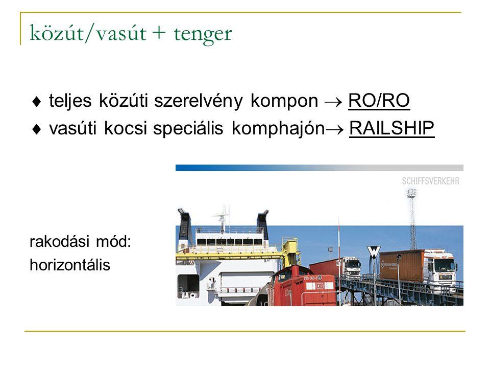 közút/vasút + tenger  teljes közúti szerelvény kompon  RO/RO
