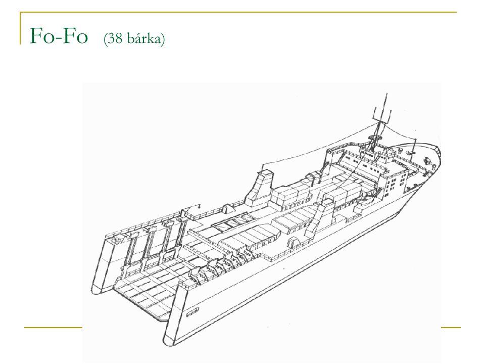 Fo-Fo (38 bárka)
