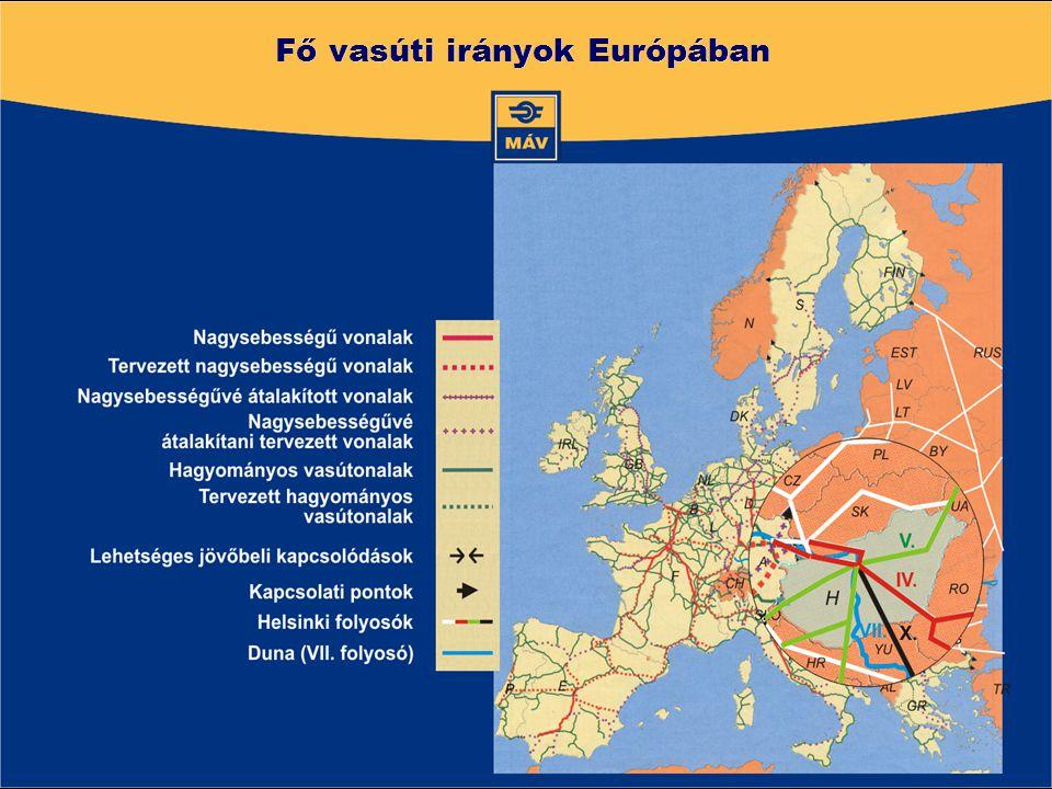 Fő vasúti irányok Európában