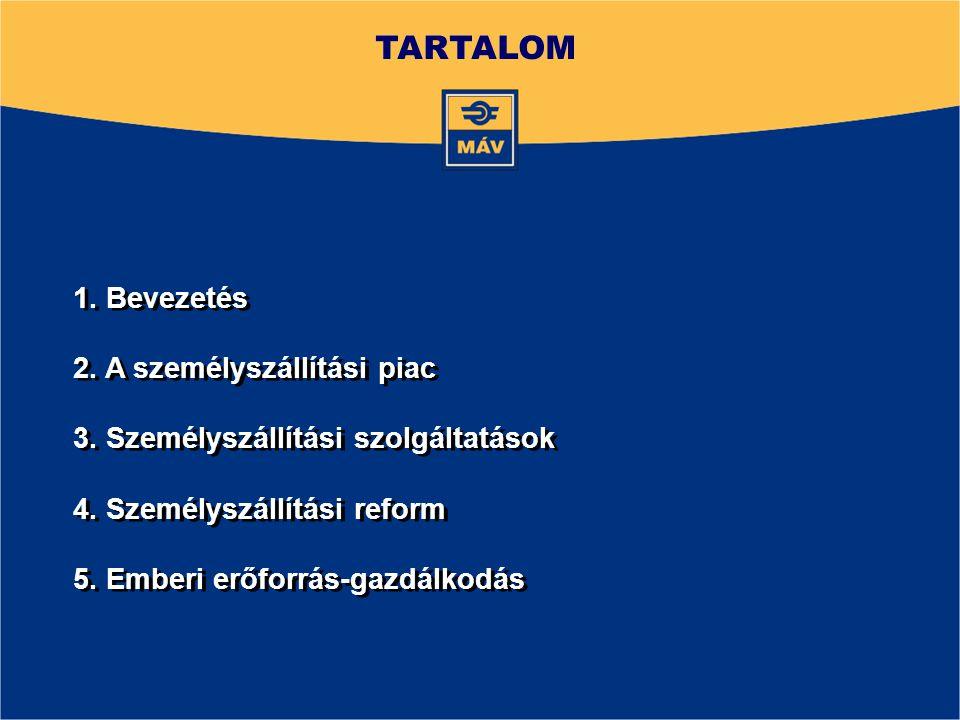 TARTALOM 1. Bevezetés 2. A személyszállítási piac