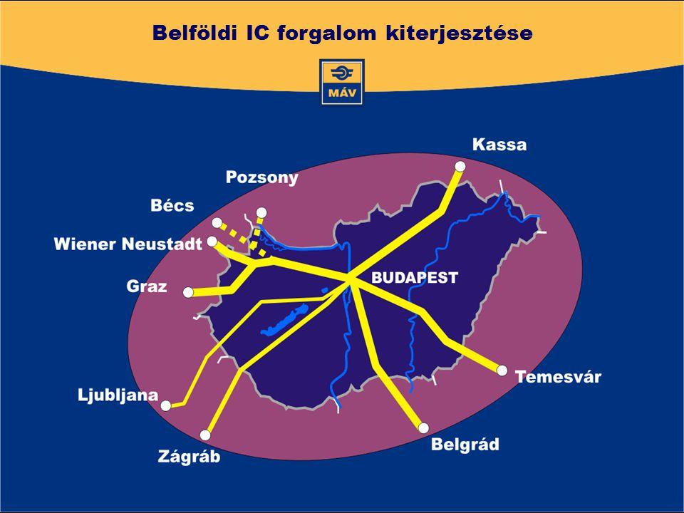 Belföldi IC forgalom kiterjesztése
