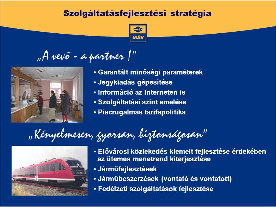 Szolgáltatásfejlesztési stratégia