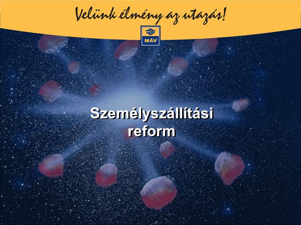 Személyszállítási reform