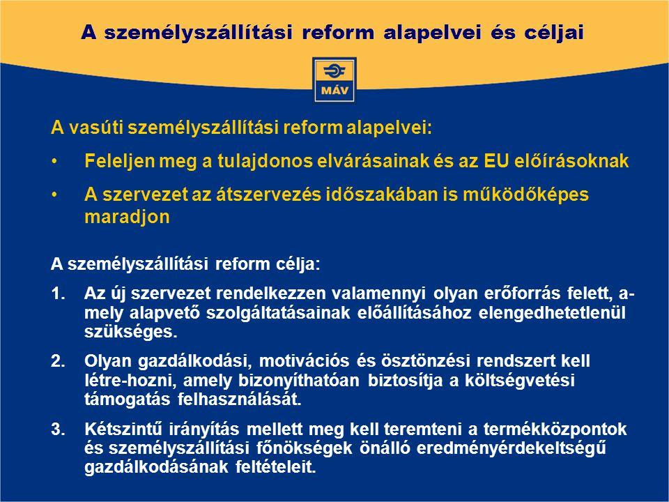 A személyszállítási reform alapelvei és céljai