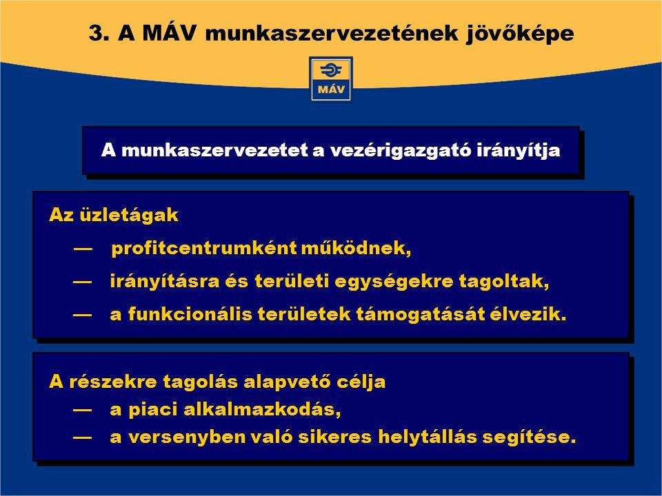 3. A MÁV munkaszervezetének jövőképe