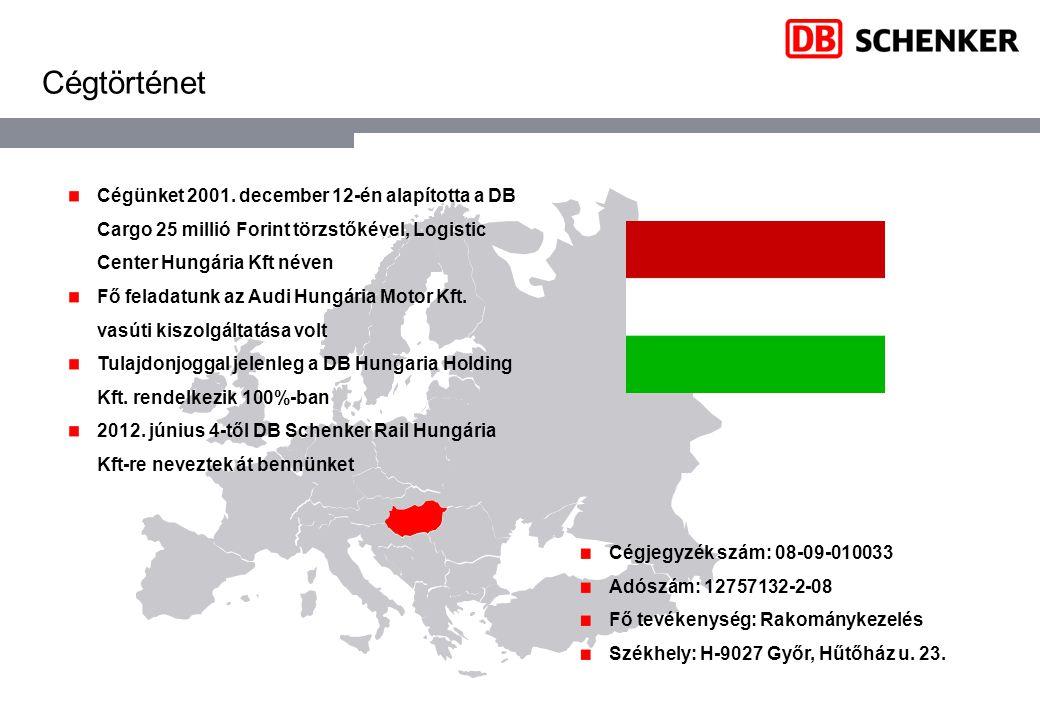Cégtörténet Cégünket 2001. december 12-én alapította a DB Cargo 25 millió Forint törzstőkével, Logistic Center Hungária Kft néven.
