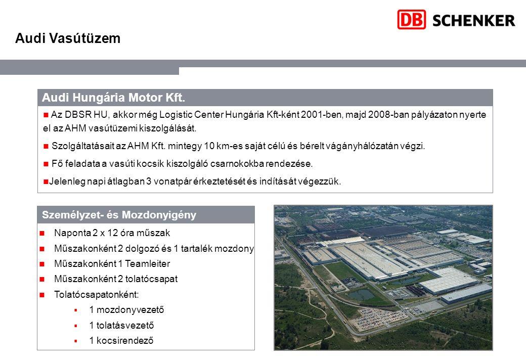 Audi Vasútüzem Audi Hungária Motor Kft. Személyzet- és Mozdonyigény