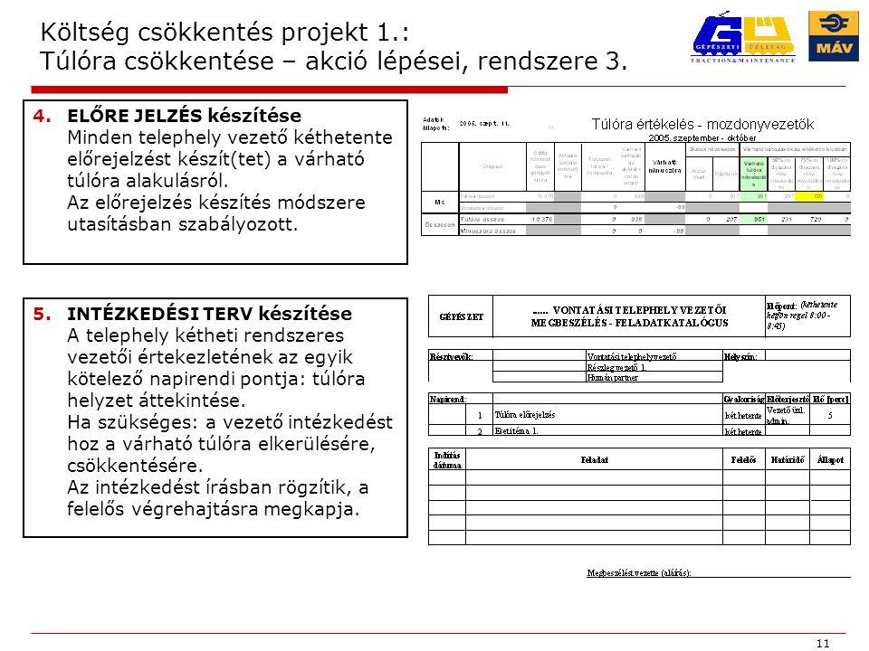 Költség csökkentés projekt 1