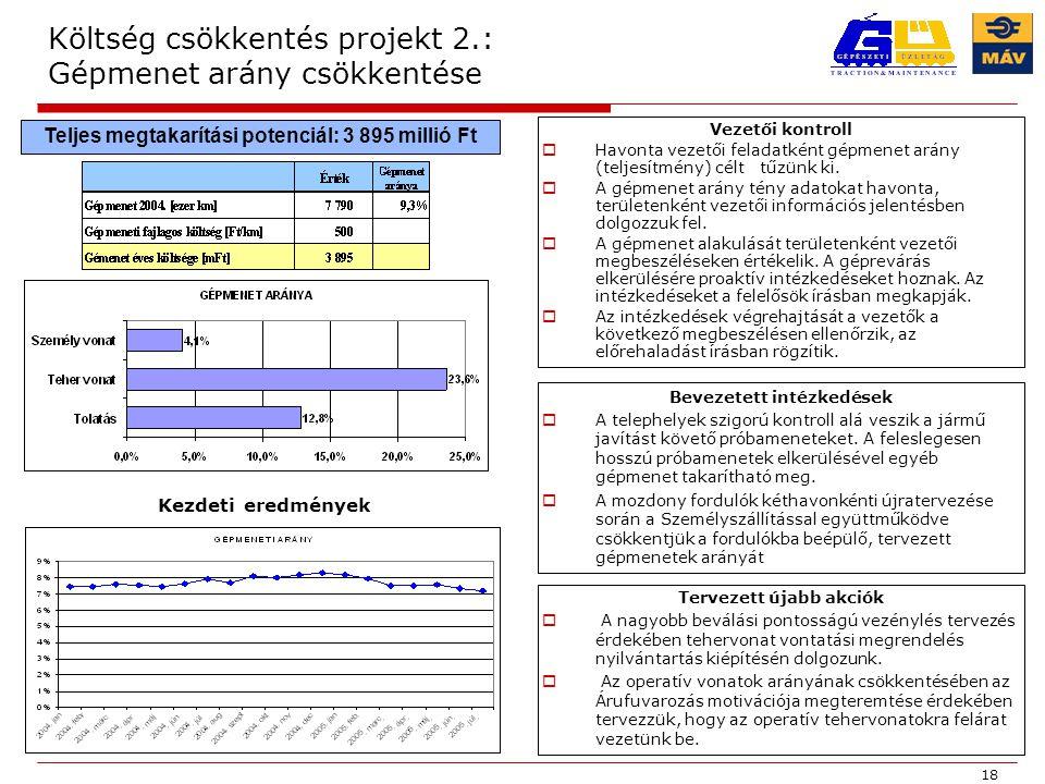 Költség csökkentés projekt 2.: Gépmenet arány csökkentése