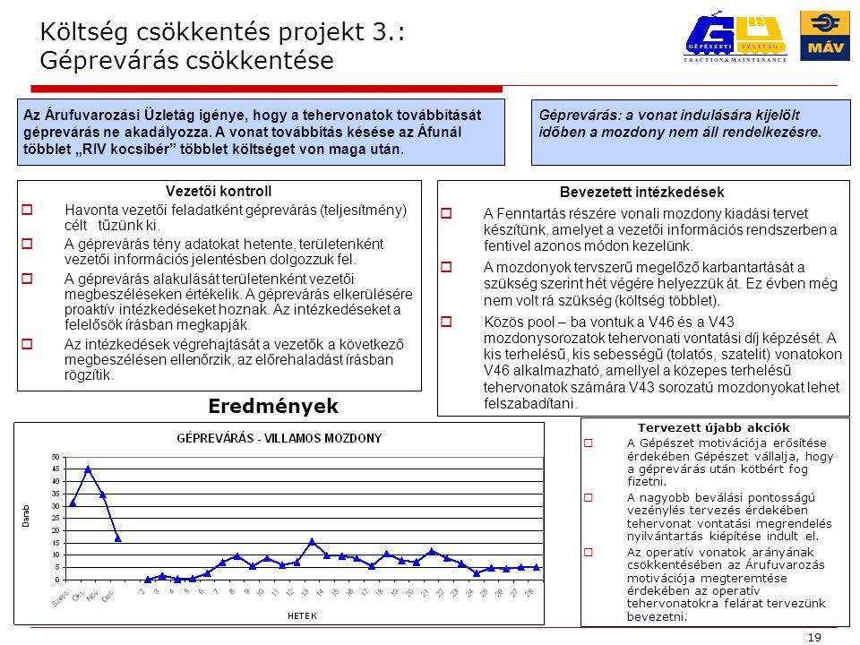 Költség csökkentés projekt 3.: Géprevárás csökkentése