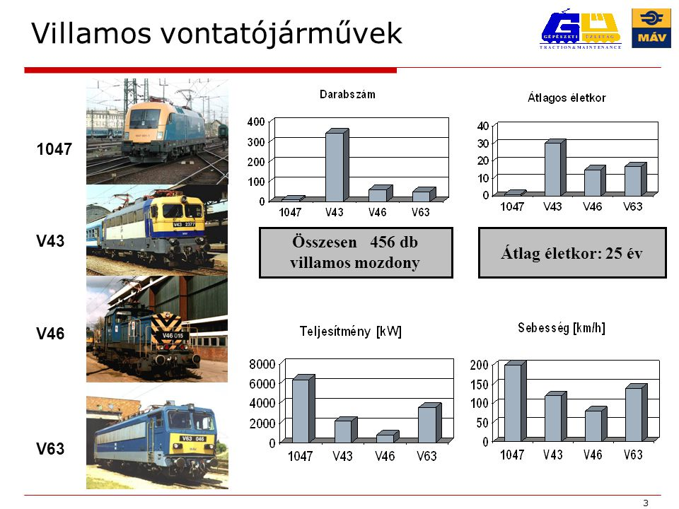 Villamos vontatójárművek