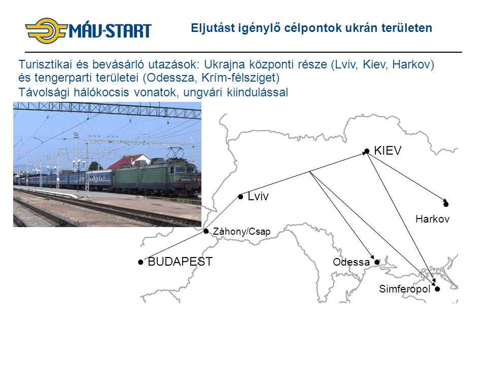 Eljutást igénylő célpontok ukrán területen