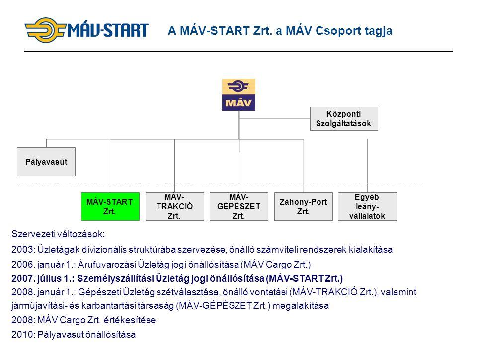 A MÁV-START Zrt. a MÁV Csoport tagja