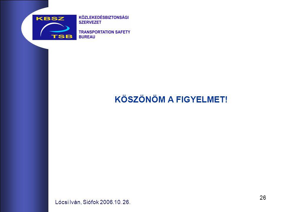 KÖSZÖNÖM A FIGYELMET! Lócsi Iván, Siófok 2006.10. 26.