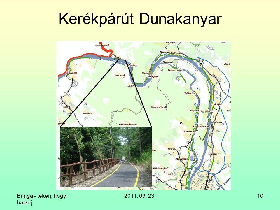 Kerékpárút Dunakanyar