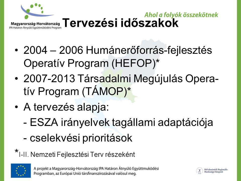 Tervezési időszakok 2004 – 2006 Humánerőforrás-fejlesztés Operatív Program (HEFOP)* 2007-2013 Társadalmi Megújulás Opera-tív Program (TÁMOP)*