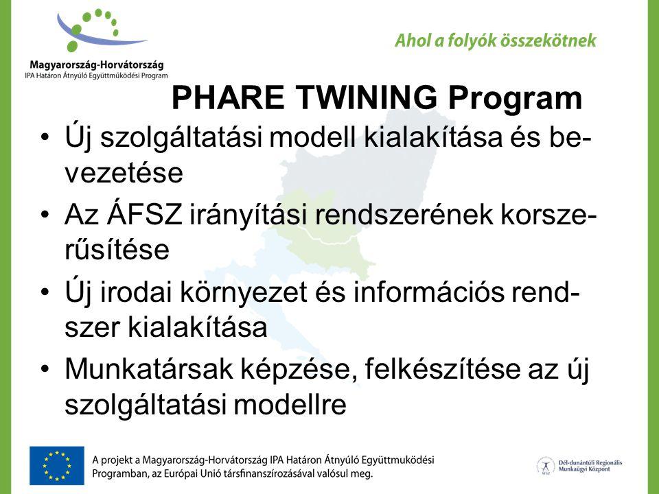 PHARE TWINING Program Új szolgáltatási modell kialakítása és be-vezetése. Az ÁFSZ irányítási rendszerének korsze-rűsítése.